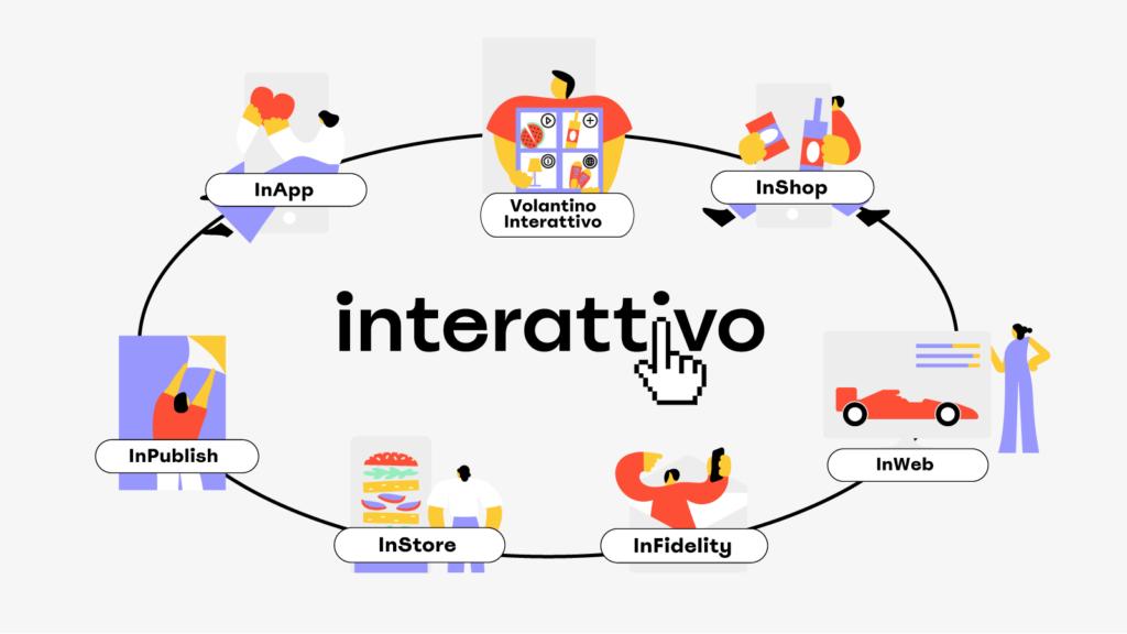 servizi-interattivo